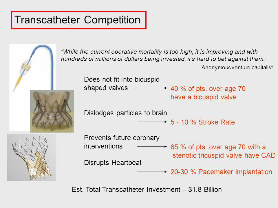 Does not fit Into bicuspid shaped valves Dislodges particles to brain Prevents future coronary interventions Disrupts Heartbeat Transcatheter Competition 40 % of pts.