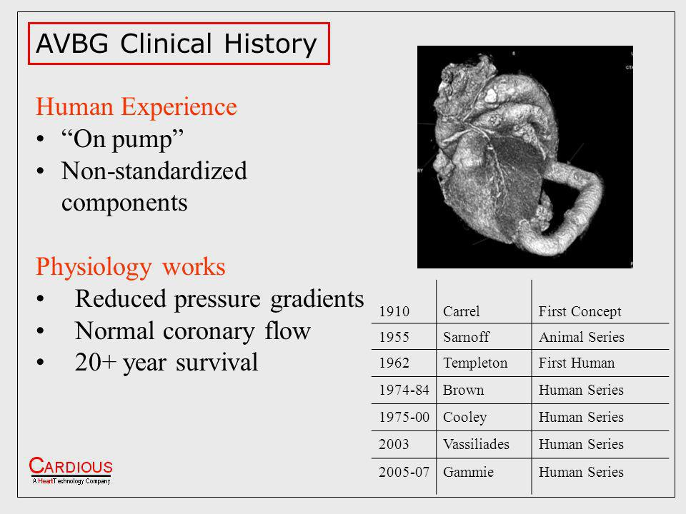 AVBG Clinical History Human Experience On pump Non-standardized components Physiology works Reduced pressure gradients Normal coronary flow 20+ year survival 1910CarrelFirst Concept 1955SarnoffAnimal Series 1962TempletonFirst Human BrownHuman Series CooleyHuman Series 2003VassiliadesHuman Series GammieHuman Series