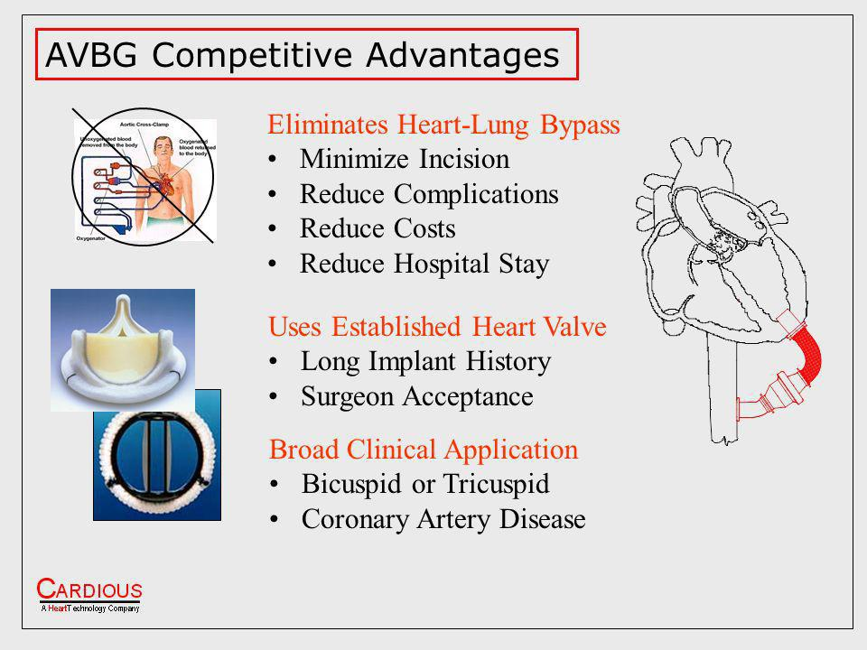 AVBG Competitive Advantages Eliminates Heart-Lung Bypass Minimize Incision Reduce Complications Reduce Costs Reduce Hospital Stay Uses Established Heart Valve Long Implant History Surgeon Acceptance Broad Clinical Application Bicuspid or Tricuspid Coronary Artery Disease