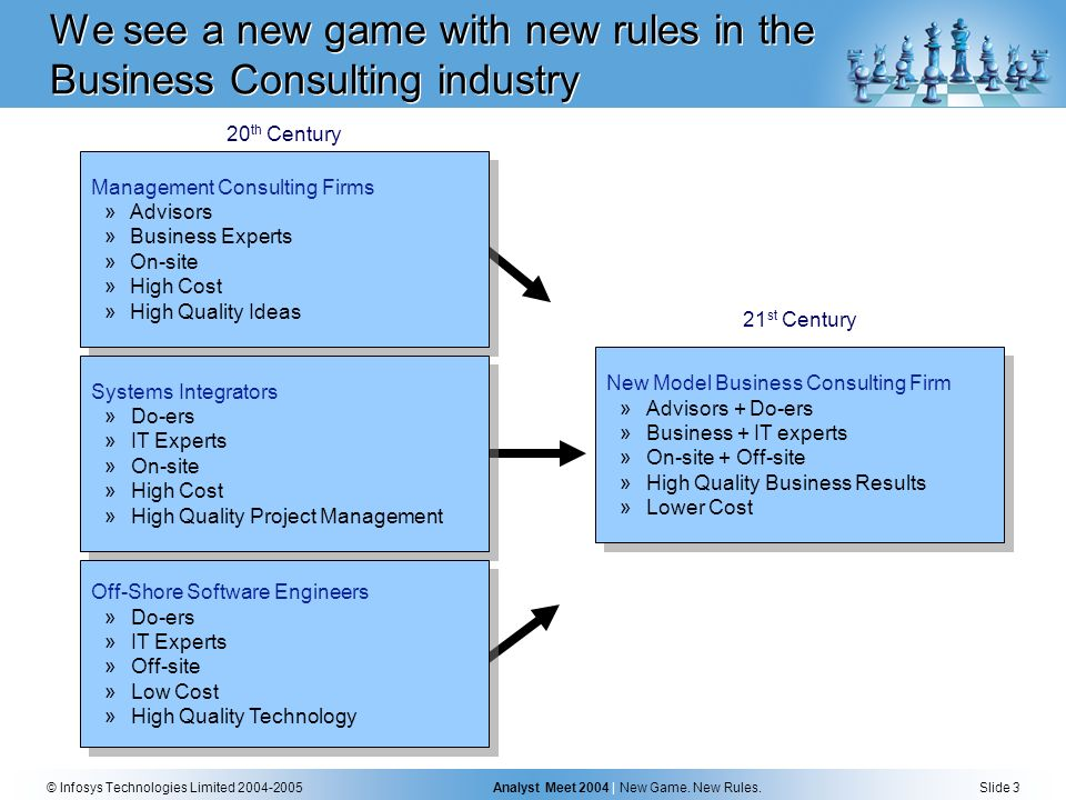 Analyst Meet 2004 | New Game. New Rules.© Infosys Technologies Limited 2004-2005 Safe harbor Certain statements made in this Analyst Meet concerning o