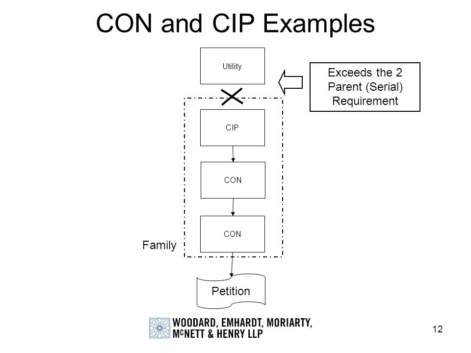 12 Utility CIP CON Petition Family CON and CIP Examples Exceeds the 2 Parent (Serial) Requirement