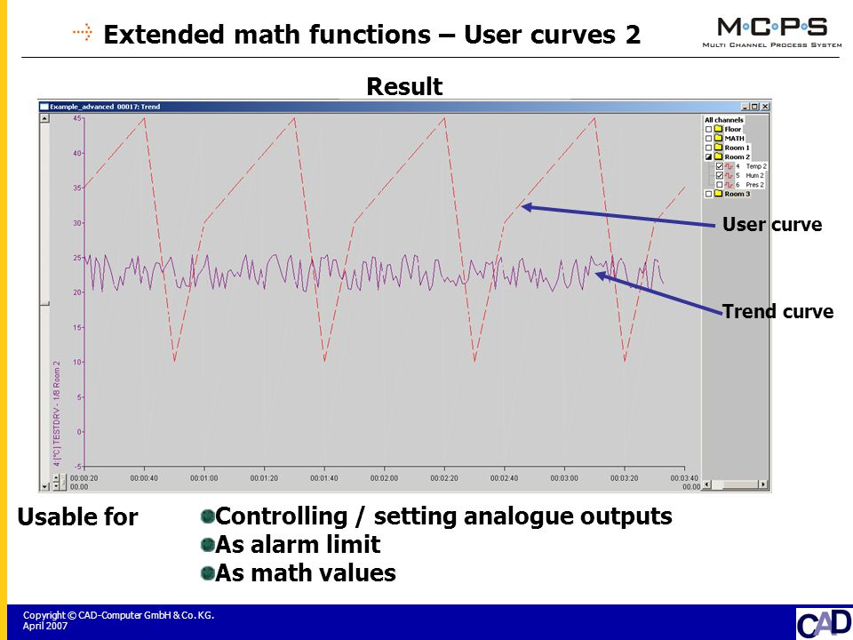 Copyright © CAD-Computer GmbH & Co. KG. April 2007 Extended math functions – User curves 2 Trend curve User curve Result Usable for Controlling / sett