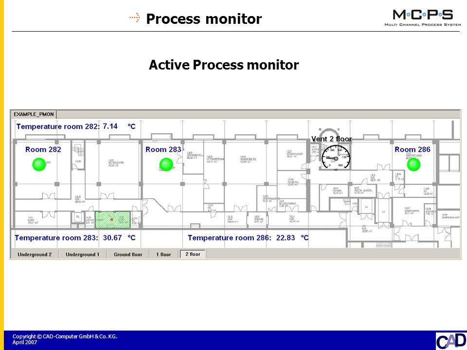 Copyright © CAD-Computer GmbH & Co. KG. April 2007 Process monitor Active Process monitor