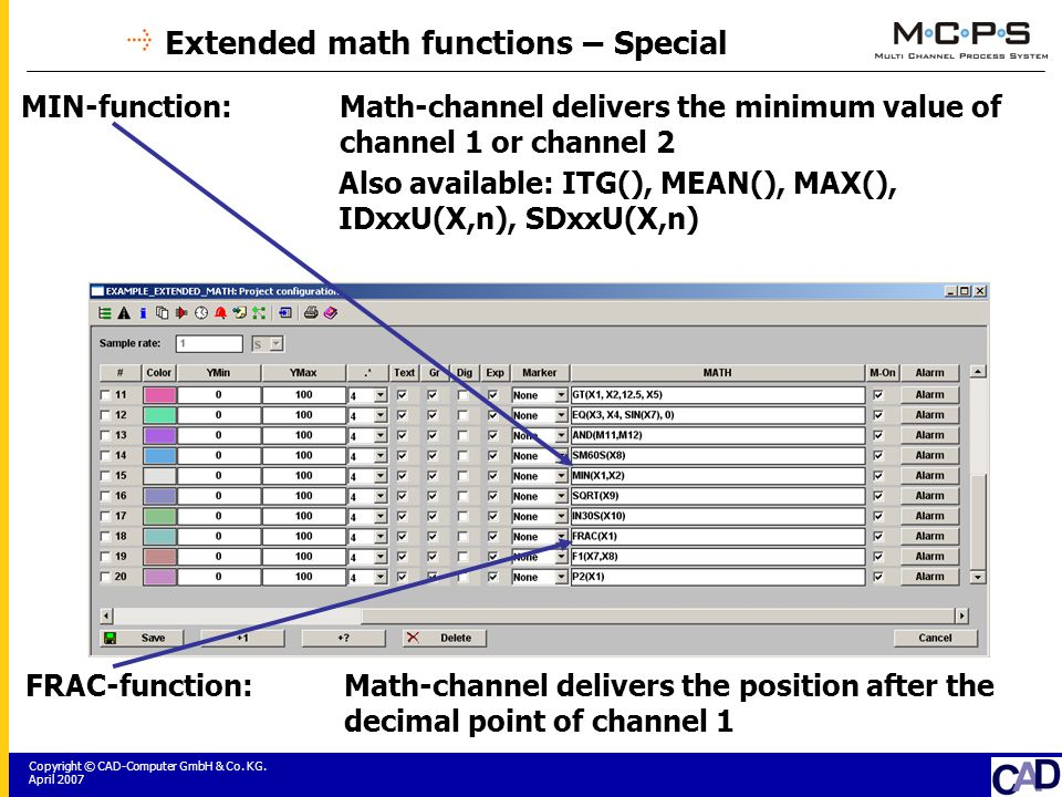 Copyright © CAD-Computer GmbH & Co. KG. April 2007 Extended math functions – Special MIN-function:Math-channel delivers the minimum value of channel 1