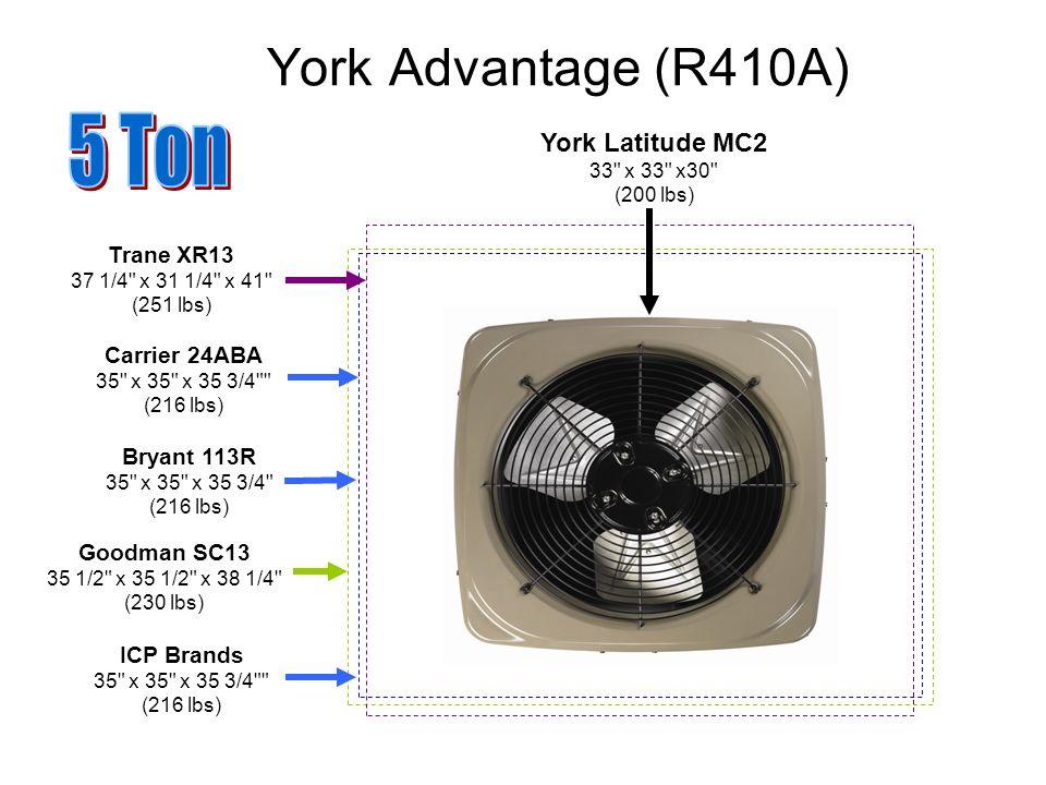 York Advantage (R410A) York Latitude MC2 33 x 33 x30 (200 lbs) Trane XR13 37 1/4 x 31 1/4 x 41 (251 lbs) Carrier 24ABA 35 x 35 x 35 3/4 (216 lbs) Goodman SC13 35 1/2 x 35 1/2 x 38 1/4 (230 lbs) Bryant 113R 35 x 35 x 35 3/4 (216 lbs) ICP Brands 35 x 35 x 35 3/4 (216 lbs)