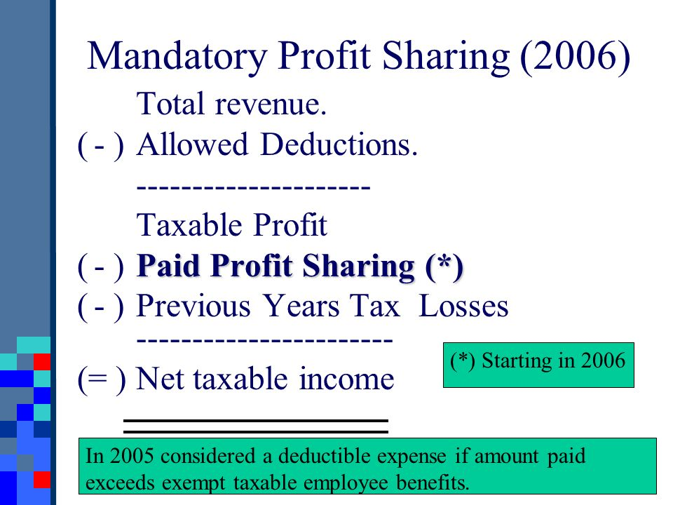 Total revenue. (- ) Allowed Deductions. --------------------- Taxable Profit Paid Profit Sharing (*) (- )Paid Profit Sharing (*) (- )Previous Years Ta