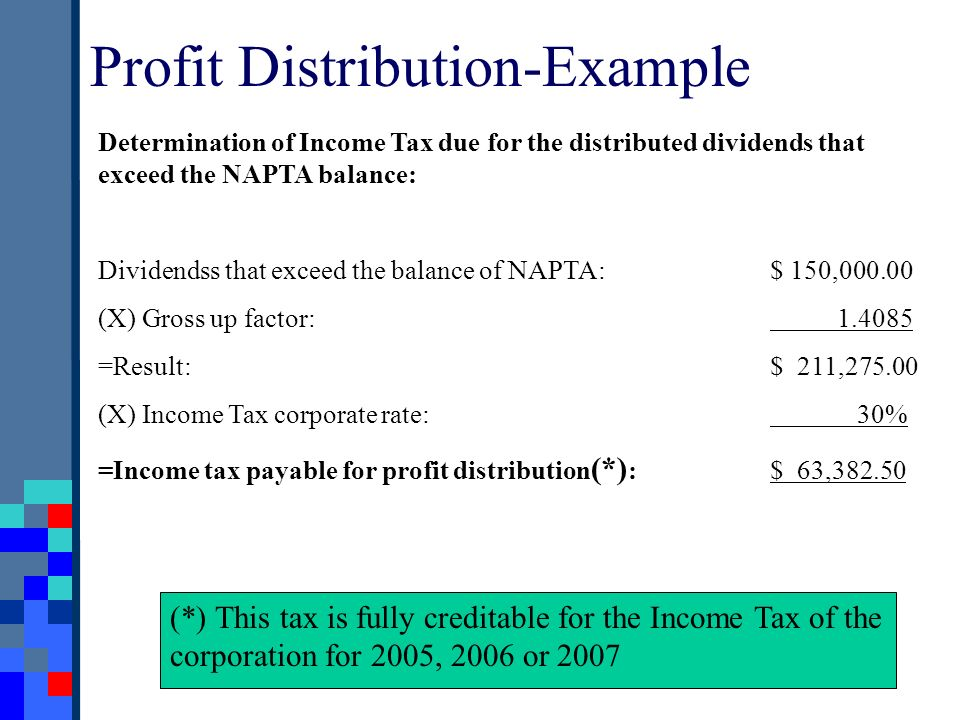 Determination of Income Tax due for the distributed dividends that exceed the NAPTA balance: Dividendss that exceed the balance of NAPTA:$ 150,000.00