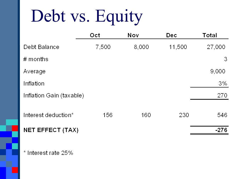 Debt vs. Equity
