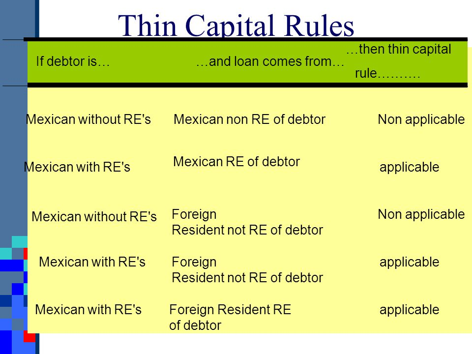 Thin Capital Rules If debtor is……and loan comes from… …then thin capital rule………. Mexican without RE'sMexican non RE of debtorNon applicable Mexican w