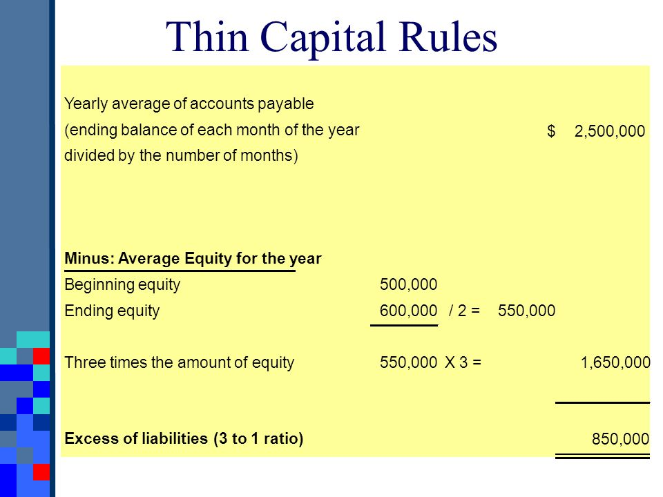 Yearly average of accounts payable (ending balance of each month of the year divided by the number of months) 2,500,000$ Minus: Average Equity for the
