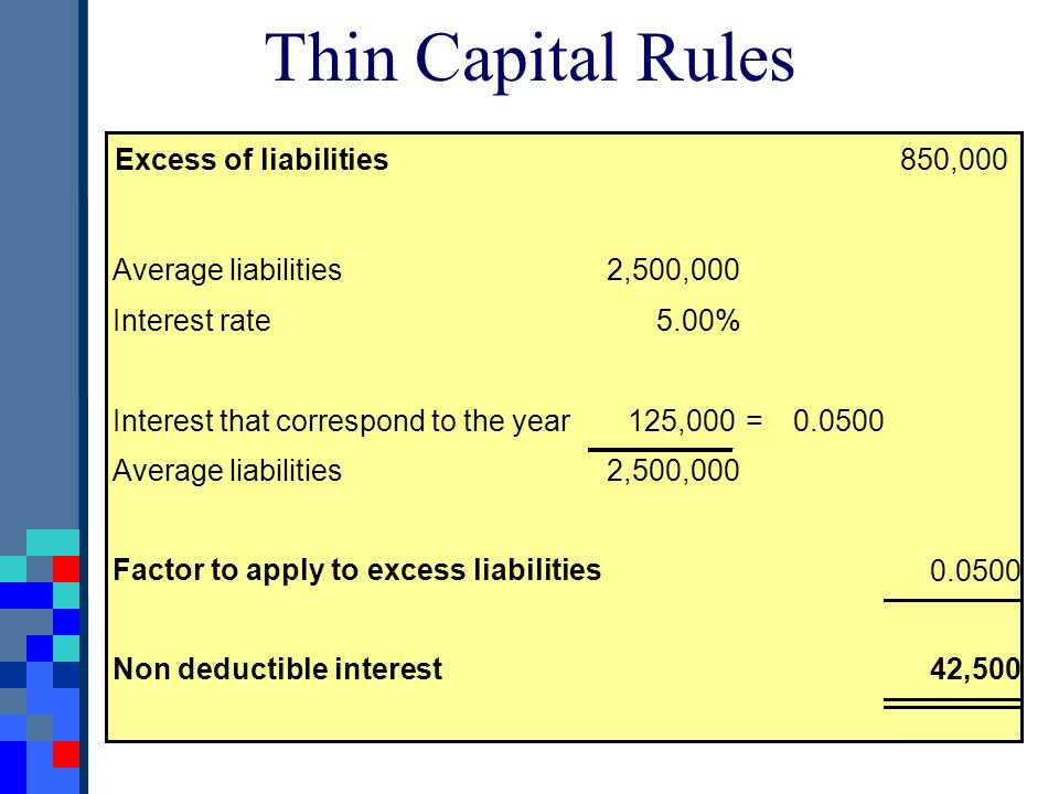 Thin Capital Rules Excess of liabilities850,000 Average liabilities2,500,000 Interest rate5.00% Interest that correspond to the year125,000 =0.0500 Av