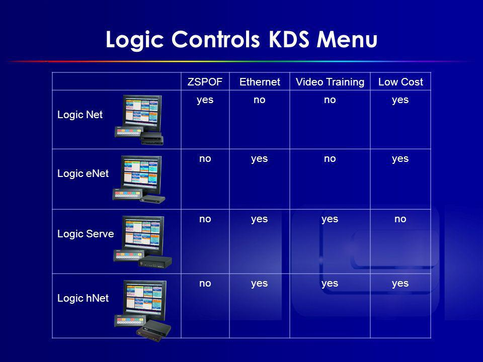 Logic Controls KDS Menu ZSPOFEthernetVideo TrainingLow Cost Logic Net yesno yes Logic eNet noyesnoyes Logic Serve noyes no Logic hNet noyes