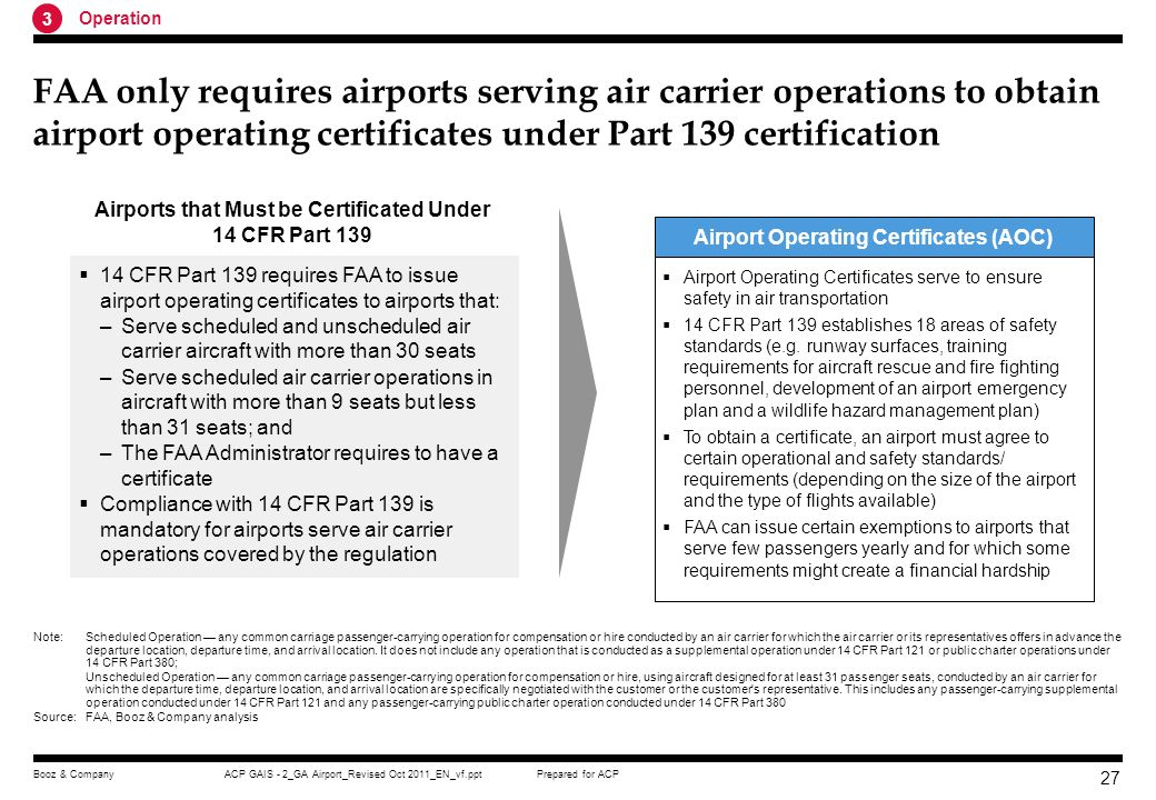 Prepared for ACPACP GAIS - 2_GA Airport_Revised Oct 2011_EN_vf.pptBooz & Company 26 Current CAAC Technical Standards for Flying Area of Civil Heliport does not prescribe specific requirements by applications 2 Design Applicability This standard is applicable to heliport technical standards It is not applicable to the landing area requirements for helicopters conducting aerial works at remote areas Unlike FAAs AC 150/5390-2 Heliport Design, it does not stipulates requirements for heliports by application –GA heliports –transport heliports –hospital heliports Civil Heliport Technical Standards