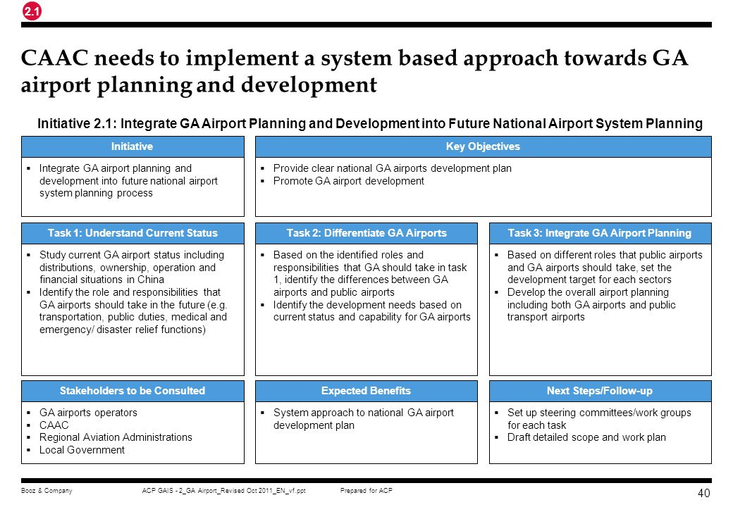 Prepared for ACPACP GAIS - 2_GA Airport_Revised Oct 2011_EN_vf.pptBooz & Company 39 It is necessary to develop GA airport design requirements that align with different segments and applications Develop GA airport design requirements that align with different segments (temporary landing strips, heliport, flying clubs etc.) and applications Understand the different needs for different GA segments and applications Provide the GA airport design requirements for different segments Key ObjectivesInitiative Stakeholders to be ConsultedNext Steps/Follow-upExpected Benefits GA airports operators CAAC Standardization Administration Task 1: Understand Needs for Airport Segment GA activities appropriately into different segmentations and applications Study the specific needs for airports of different segments and applications Understand different needs for different segments and applications of GA airports Task 2: Develop Airport Design Requirements Refer to FAAs airport design requirements for different segments and applications of GA activities Based on understanding for different needs for airports and FAAs example, develop airport minimum design requirements –Public –Rotorcraft –Recreational, etc.