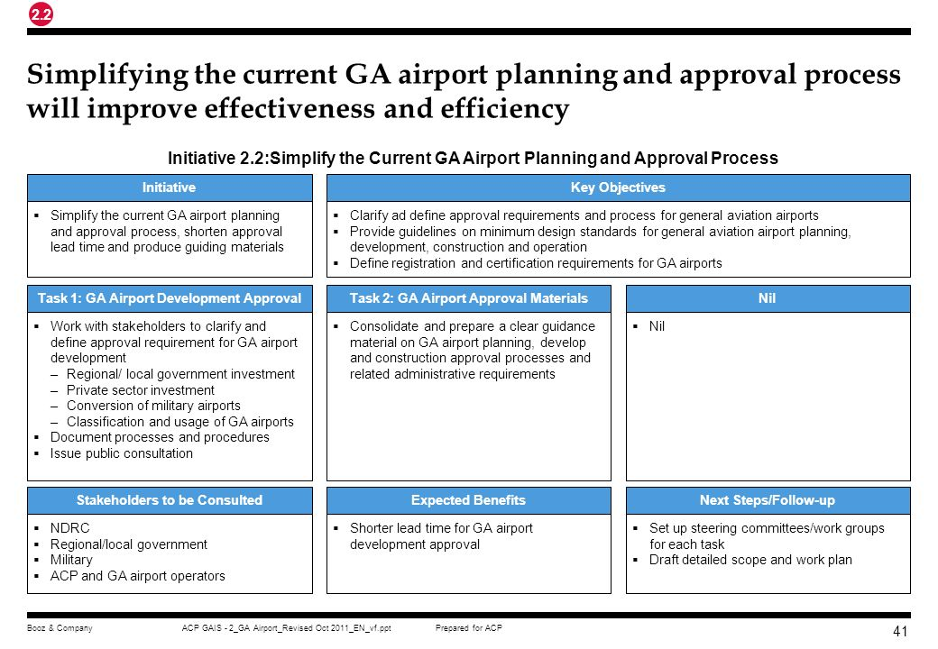 Prepared for ACPACP GAIS - 2_GA Airport_Revised Oct 2011_EN_vf.pptBooz & Company 40 CAAC needs to implement a system based approach towards GA airport planning and development Integrate GA airport planning and development into future national airport system planning process Provide clear national GA airports development plan Promote GA airport development Key ObjectivesInitiative Stakeholders to be ConsultedNext Steps/Follow-upExpected Benefits GA airports operators CAAC Regional Aviation Administrations Local Government Task 1: Understand Current Status Study current GA airport status including distributions, ownership, operation and financial situations in China Identify the role and responsibilities that GA airports should take in the future (e.g.