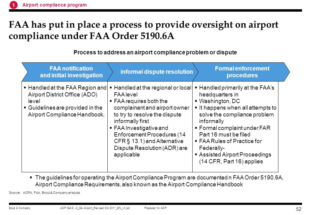 Prepared for ACPACP GAIS - 2_GA Airport_Revised Oct 2011_EN_vf.pptBooz & Company 51 FAA enforces contractual obligations for all airports receiving federal grant funds under a grant assurance Key Elements of Airport Compliance Program Grant assurance is the obligations that airport owners and sponsors must agree to if they accept funds from FAA- administered airport financial assistance programs –These obligations require the recipients to maintain and operate their facilities safely and efficiently and in accordance with specified conditions –The obligations may include use of airport revenue, proper maintenance and operation of airport facilities, protection of approaches, land use compliance and others as agreed Grant Assurance Airport Sponsor Assurance Airport Financial Reporting Program Complaints (Part 13 & 16) A B C A Airports are obligated file the following financial reports to FAA annually –The payments the airport makes to governmental entities, the services the airport performs for governmental entities, and the land and facilities the airport provides to such entities –Airport revenues, expenses, and other financial information Anyone concerned about an airport s compliance with the obligations under contract (Grant Assurances) may file: –informal complaints with FAA in accordance with 14 CFR Part 13 Investigative and Enforcement Procedures; –formal complaints with FAA in accordance with14 CFR Part 16 Rules of Practice for Federally-Assisted Airport Enforcement Proceedings B C Source:FAA, Booz & Company analysis 1 Airport compliance program