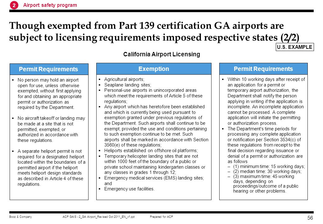 Prepared for ACPACP GAIS - 2_GA Airport_Revised Oct 2011_EN_vf.pptBooz & Company 55 Though exempted from Part 139 certification GA airports are subject to licensing requirements imposed in respective states (1/2) Owners of private-use airports not within five miles of a public-use airport are only required to register their airports with the Department.