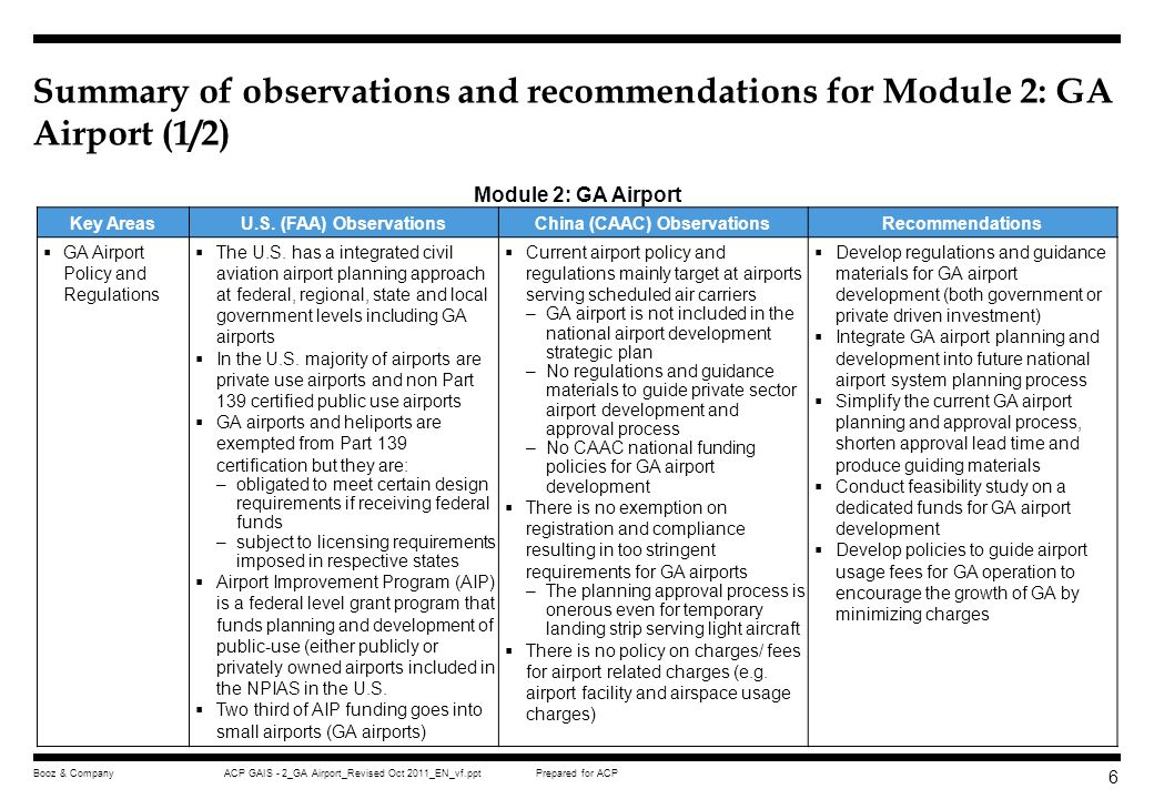 Prepared for ACPACP GAIS - 2_GA Airport_Revised Oct 2011_EN_vf.pptBooz & Company 5 U.S. has a policy and regulatory system that encourages GA airport