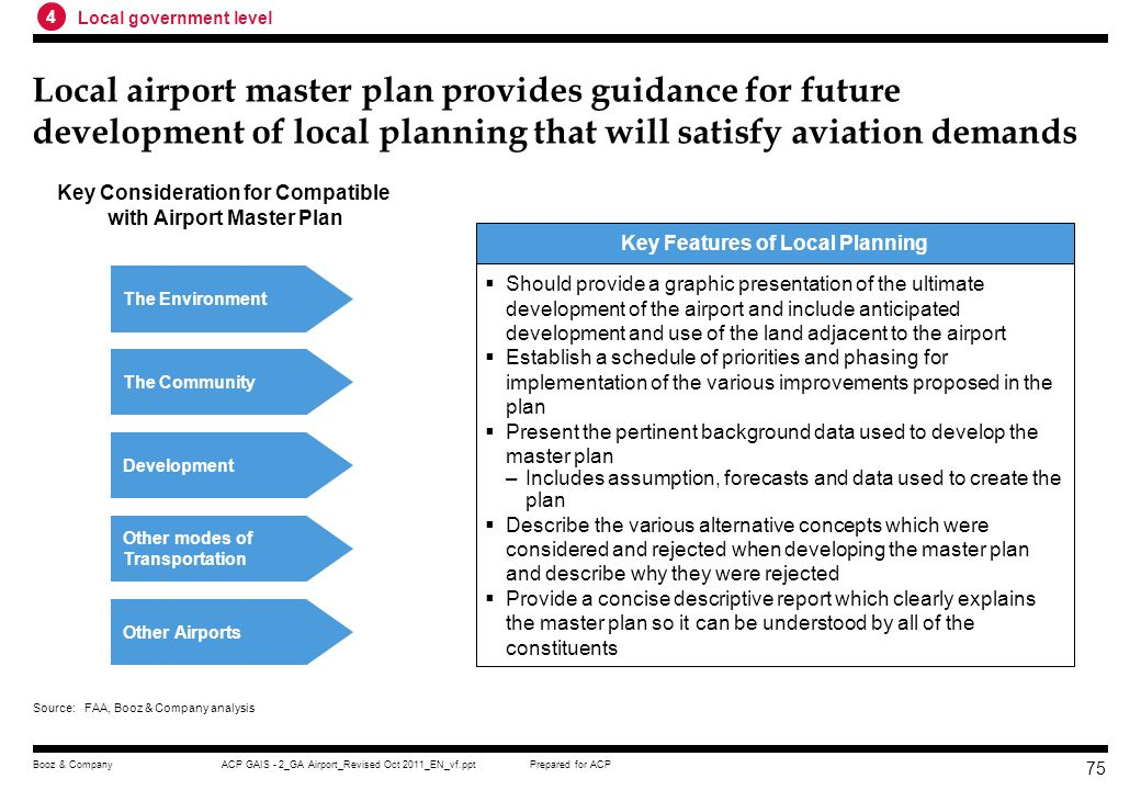 Prepared for ACPACP GAIS - 2_GA Airport_Revised Oct 2011_EN_vf.pptBooz & Company 74 Goals and targets for future system performance provided the foundation for subsequent system recommendations Goal Performance Measure To provide an airport system that can support current and future demand Capacity To provide an airport system that meets applicable design standards Standards To provide an airport system that can respond to foreseen and unforeseen changes Flexibility To provide an airport system that is accessible from both the air and the ground Accessibility To provide an airport system that meets established facility and service objectives Facilities System Goals Capacity Standards Flexibility Accessibility Facilities and Services Provide adequate operational capacity to be lower than FAAs critical demand/capacity trigger point of 60 percent (i.e.