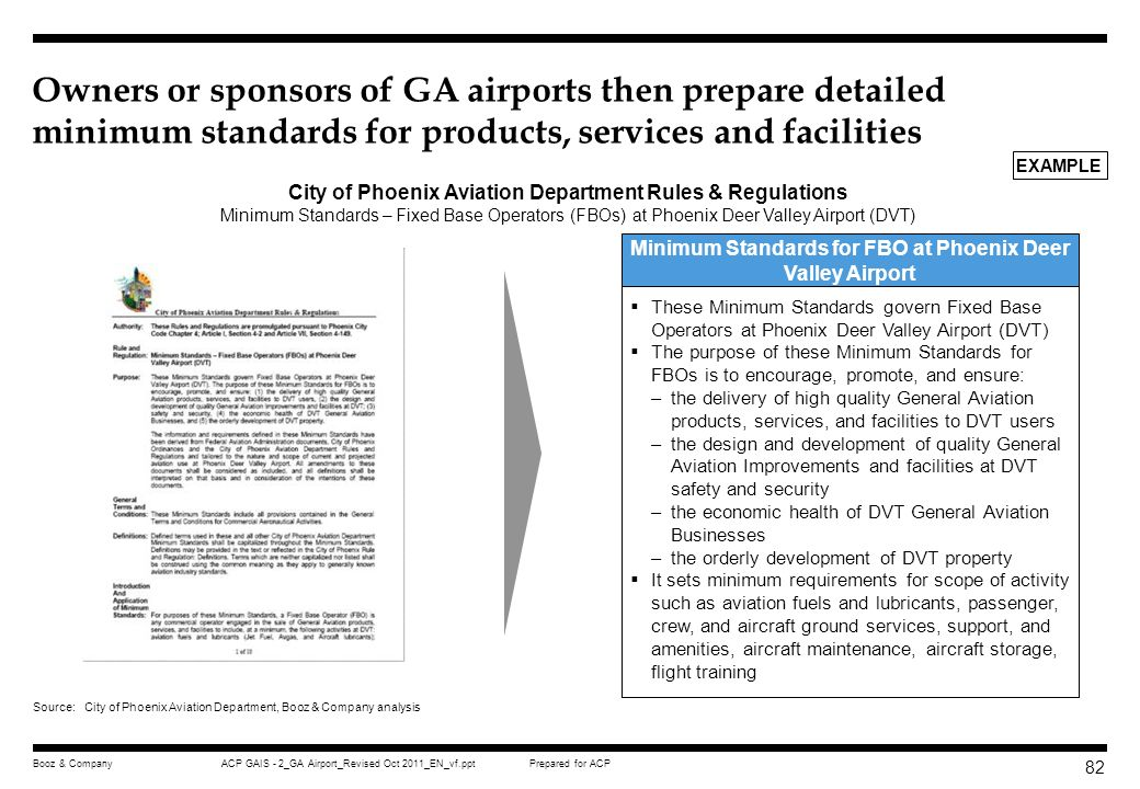 Prepared for ACPACP GAIS - 2_GA Airport_Revised Oct 2011_EN_vf.pptBooz & Company 81 FAA also provides guidance on the development of minimum standards for commercial aeronautical activities at federally obligated airports Source:AC 150/5190-7, Booz & Company analysis AC150/5190-7 Minimum Standards for Commercial Aeronautical Activities The FAA objective in recommending the development of minimum standards at federal obligated airports serves to: –promote safety in all airport activities –protect airport users from unlicensed and unauthorized products and services –maintain and enhance the availability of adequate services for all airport users –promote the orderly development of airport land, and ensure efficiency of operations The Advisory Circular (AC): –addresses FAAs policy on minimum standards –provides guidance on developing effective minimum standards –provides guidance for self-service operations and self- service rules and regulation of other aeronautical activities The AC does not address requirements imposed on non- aeronautical entities, which are usually addressed as part of the airports contracts, leases, rules and regulations, and/or local laws Factors to consider when developing minimum standards Overarching principle Nature of the aero- nautical activity Minimum standards should be tailored to the specific aeronautical activity and the airport to which they are to be applied Ope- rating enviro- ment What type of airport is at issue.