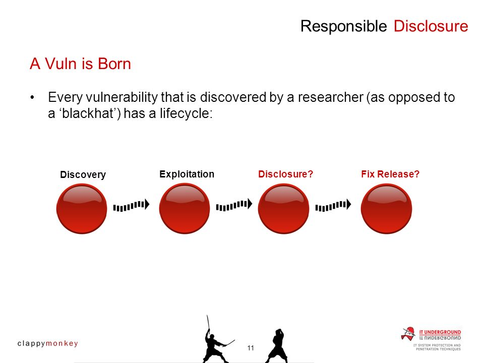 Every vulnerability that is discovered by a researcher (as opposed to a blackhat) has a lifecycle: Responsible Disclosure A Vuln is Born Exploitation Disclosure Fix Release.