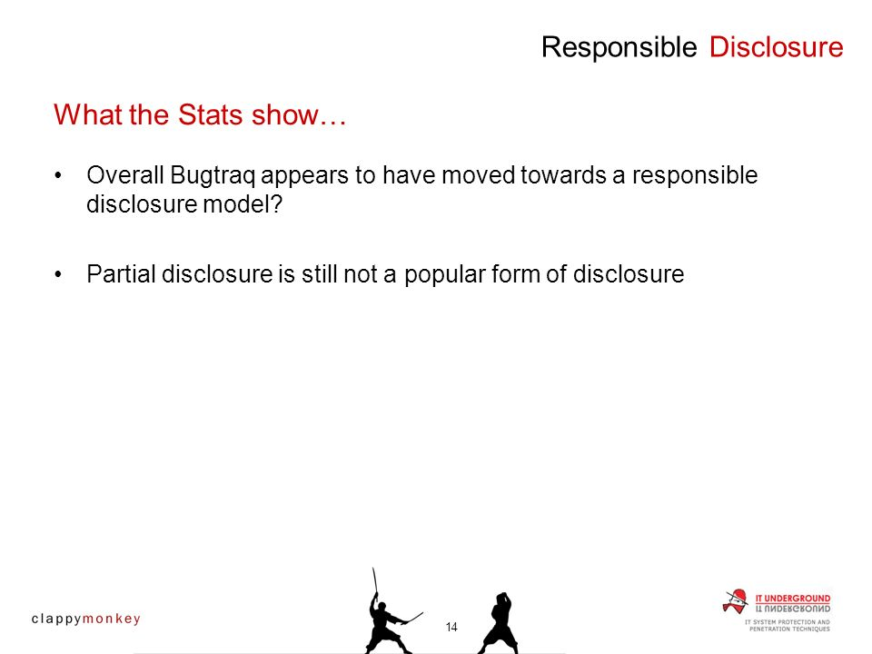 Included in Full disclosure statistics are those vulnerabilities that make no mention of either contact with vendors or patches Included in Responsible disclosure statistics are postings from vendors Obviously one statistic that couldnt be included in this analysis was the number of zero days in existence… No differential between enterprise level vulnerabilities and those in friend of a friend software packages Responsible Disclosure What the Stats dont show… 15