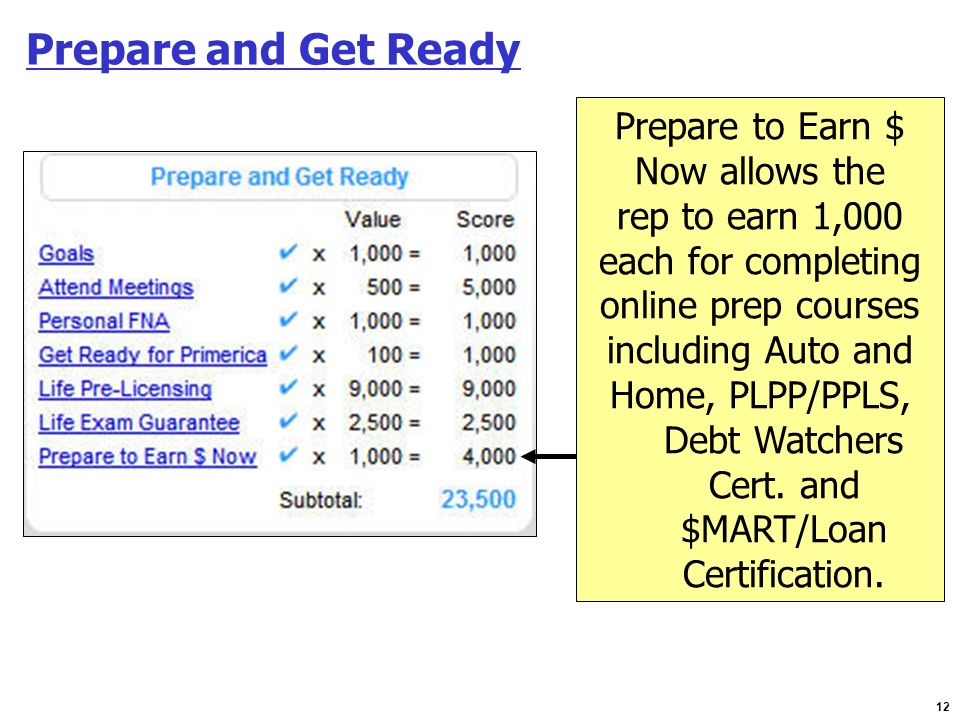 12 Prepare and Get Ready Prepare to Earn $ Now allows the rep to earn 1,000 each for completing online prep courses including Auto and Home, PLPP/PPLS