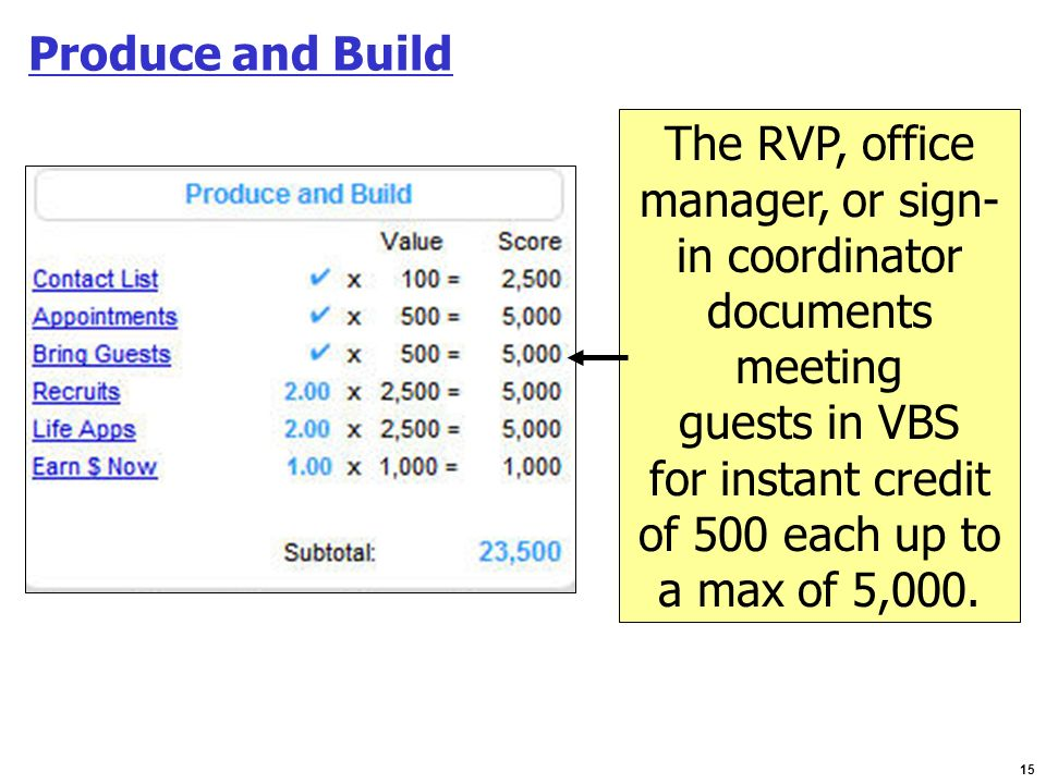 15 Produce and Build The RVP, office manager, or sign- in coordinator documents meeting guests in VBS for instant credit of 500 each up to a max of 5,