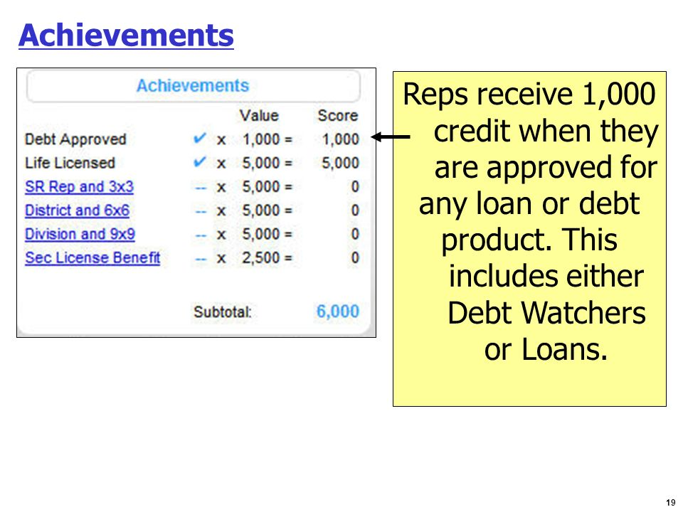 19 Achievements Reps receive 1,000 credit when they are approved for any loan or debt product. This includes either Debt Watchers or Loans.