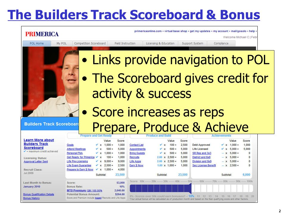 2 The Builders Track Scoreboard & Bonus Links provide navigation to POL The Scoreboard gives credit for activity & success Score increases as reps Pre