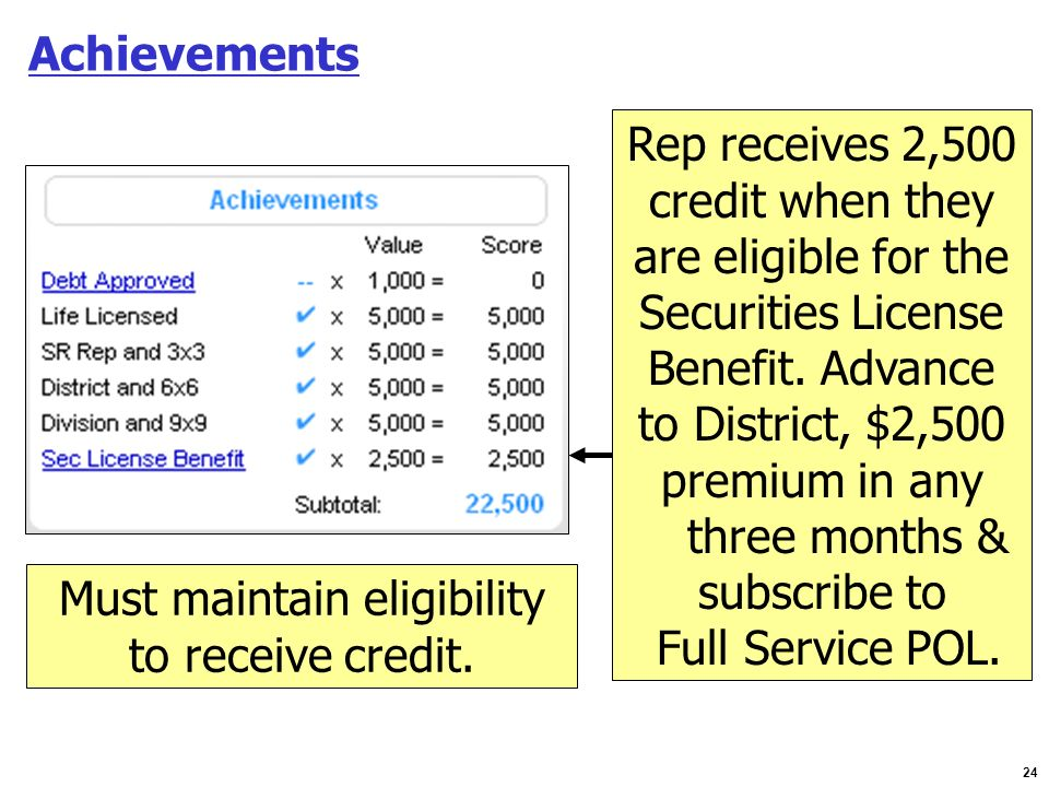 24 Achievements Must maintain eligibility to receive credit. Rep receives 2,500 credit when they are eligible for the Securities License Benefit. Adva