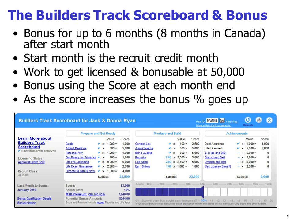 3 The Builders Track Scoreboard & Bonus Bonus for up to 6 months (8 months in Canada) after start month Start month is the recruit credit month Work t