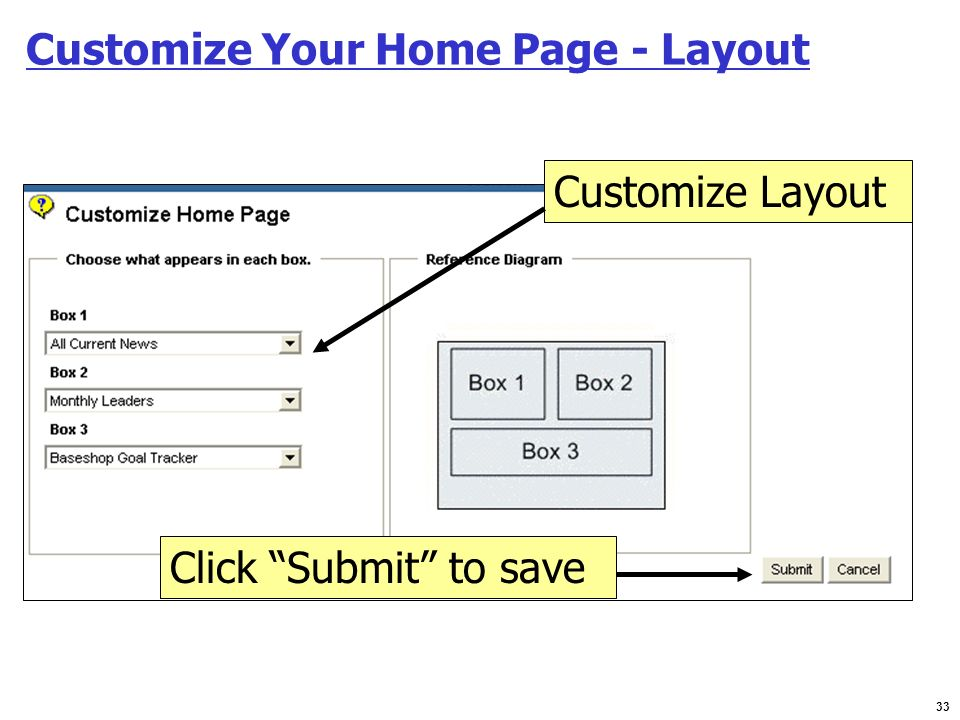 33 Customize Your Home Page - Layout Click Submit to save Customize Layout
