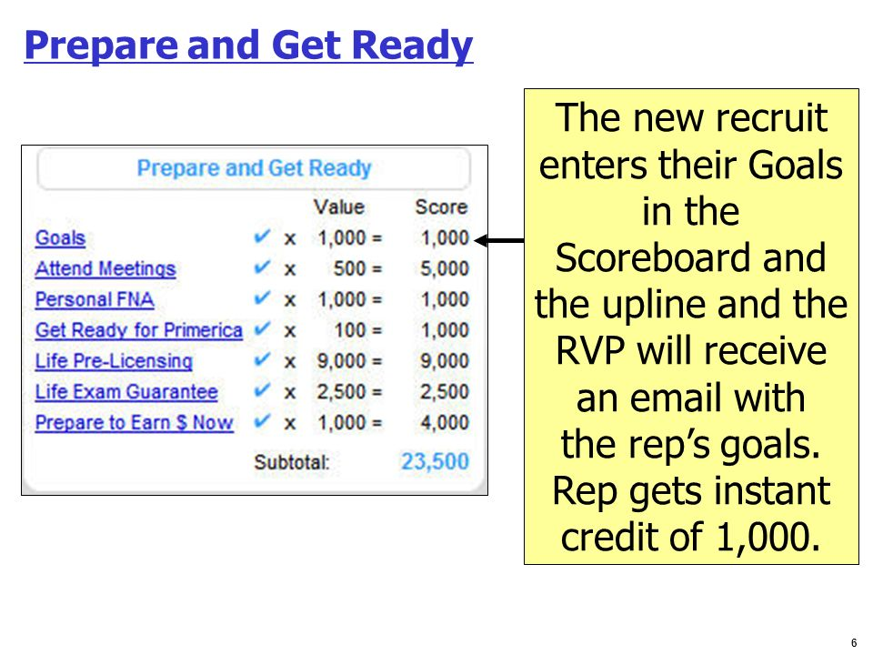 6 Prepare and Get Ready The new recruit enters their Goals in the Scoreboard and the upline and the RVP will receive an email with the reps goals. Rep