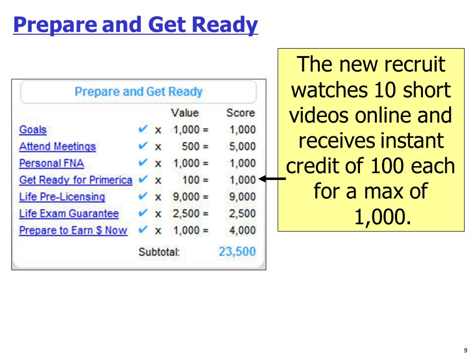 9 Prepare and Get Ready The new recruit watches 10 short videos online and receives instant credit of 100 each for a max of 1,000.