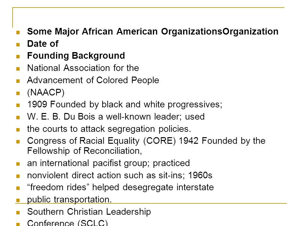 Some Major African American OrganizationsOrganization Date of Founding Background National Association for the Advancement of Colored People (NAACP) 1