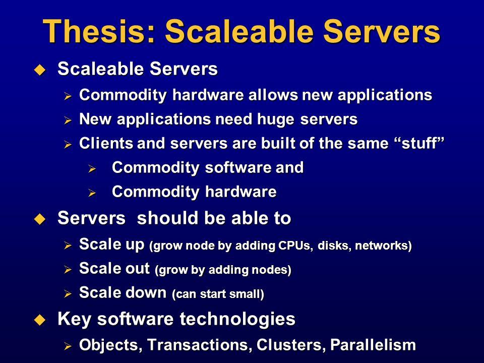 Scaleable Computing Jim Gray Microsoft Corporation Gray@Microsoft.com