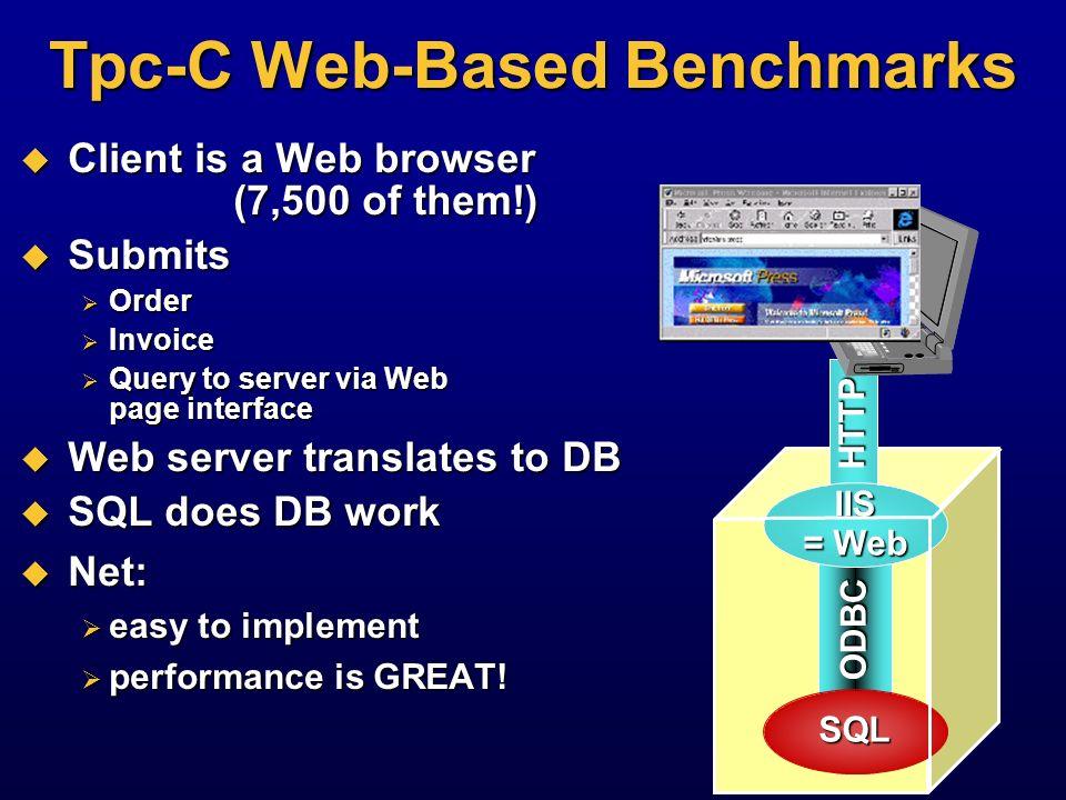 TB DB User Interface TB DB User Interface Next