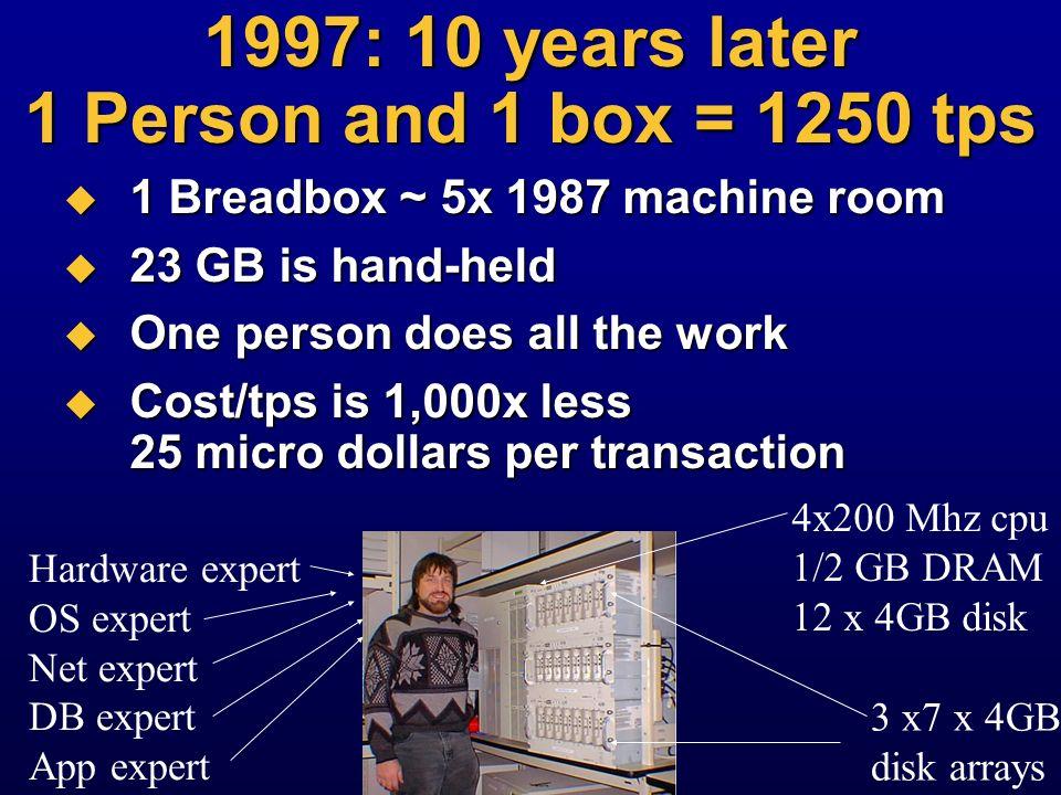 1988: DB2 + CICS Mainframe 65 tps IBM 4391 IBM 4391 Simulated network of 800 clients Simulated network of 800 clients 2m$ computer 2m$ computer Staff