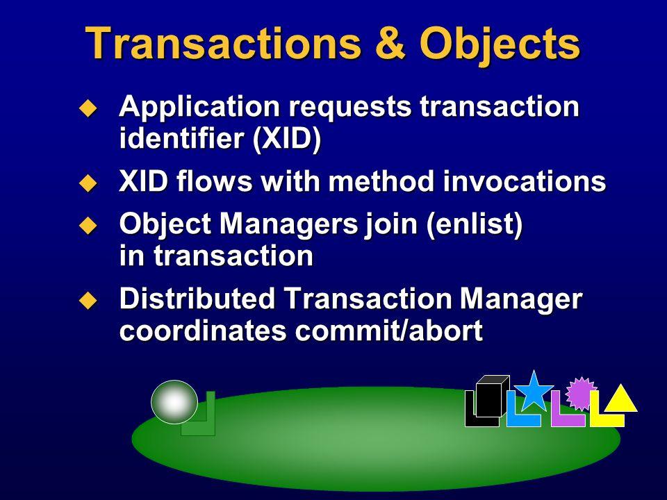 Transactions Coordinate Components (ACID) Transaction properties Transaction properties Atomic: all or nothing Atomic: all or nothing Consistent: old