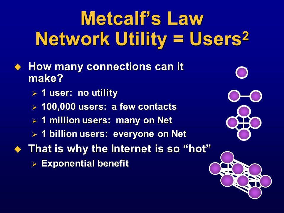 Computer Industry Laws (Rules of thumb) Metcalfs law Metcalfs law Moores first law Moores first law Bells computer classes (7 price tiers) Bells compu