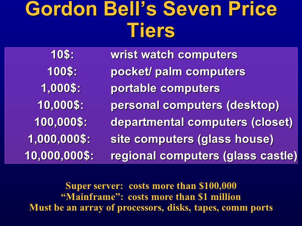 Gordon Bells Processing Memories, And Comm 100 Years Processing Pri. Mem Sec. Mem. POTS(bps) Backbone