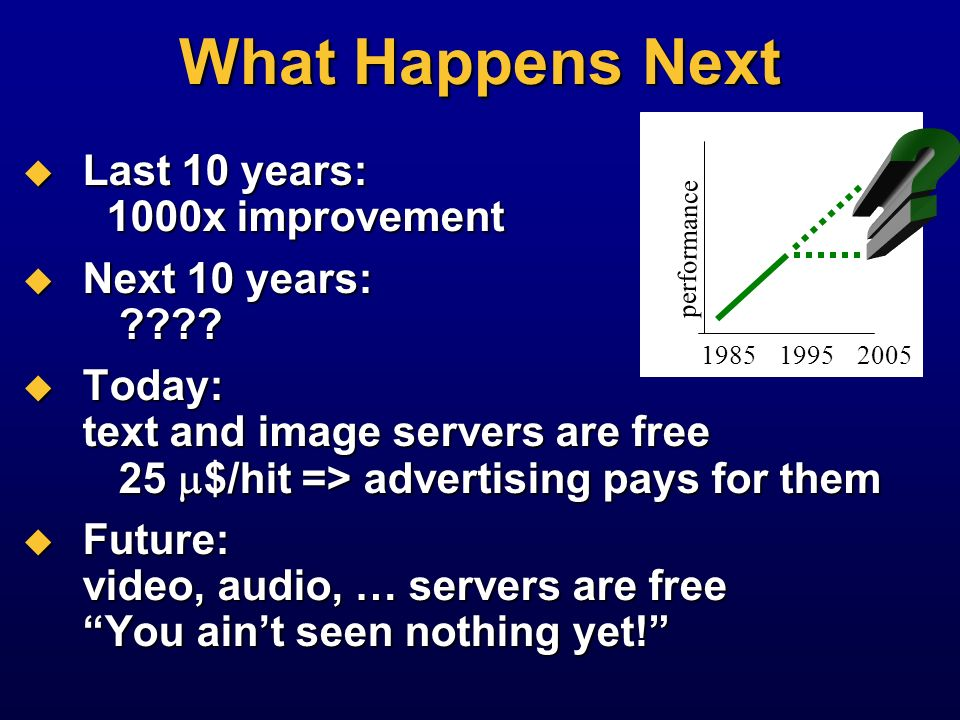 What Happened? Moores law: Things get 4x better every 3 years (applies to computers, storage, and networks) Moores law: Things get 4x better every 3 y