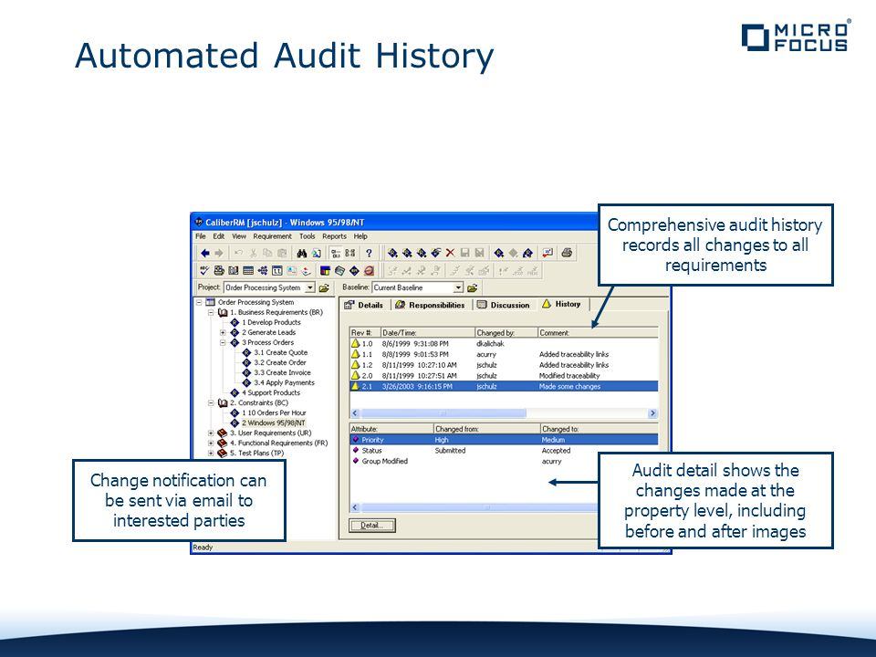 Automated Audit History Comprehensive audit history records all changes to all requirements Audit detail shows the changes made at the property level, including before and after images Change notification can be sent via email to interested parties