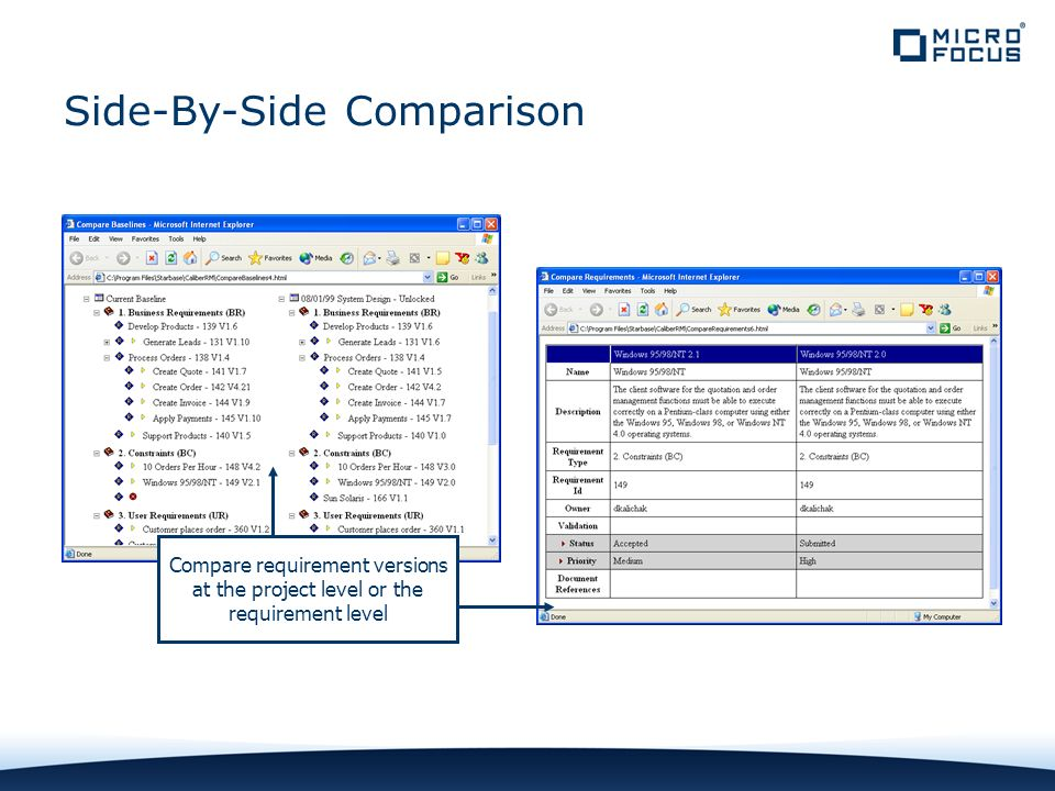 Side-By-Side Comparison Compare requirement versions at the project level or the requirement level