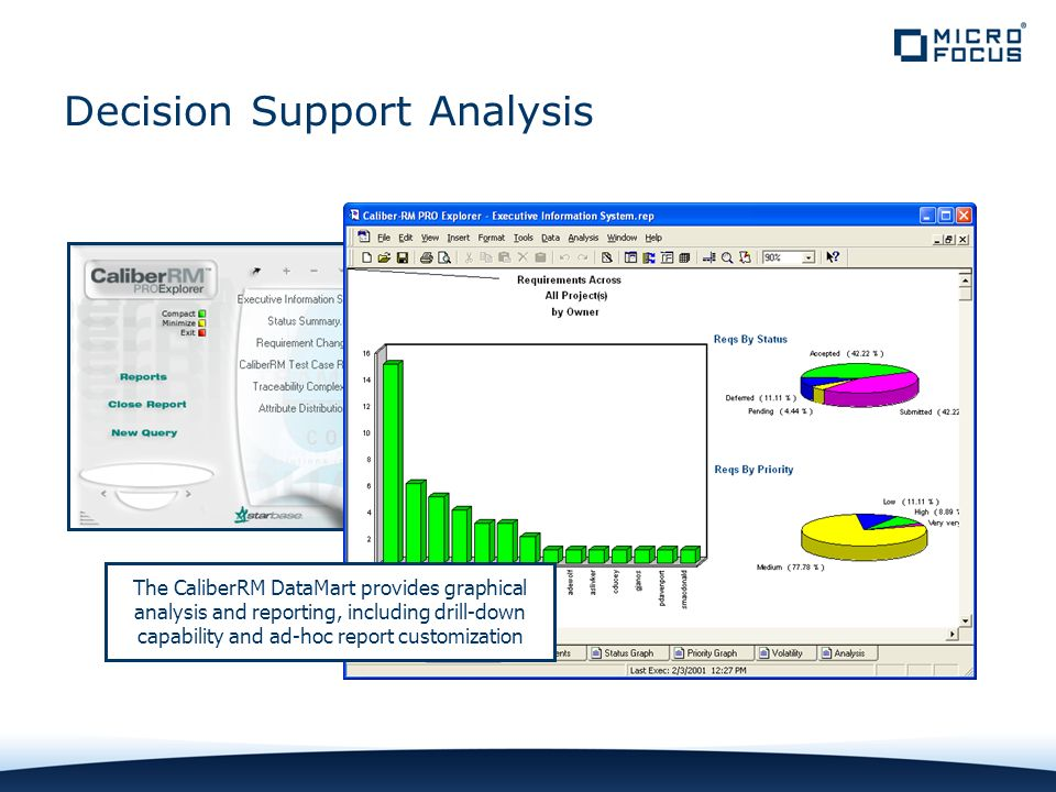 Decision Support Analysis The CaliberRM DataMart provides graphical analysis and reporting, including drill-down capability and ad-hoc report customization