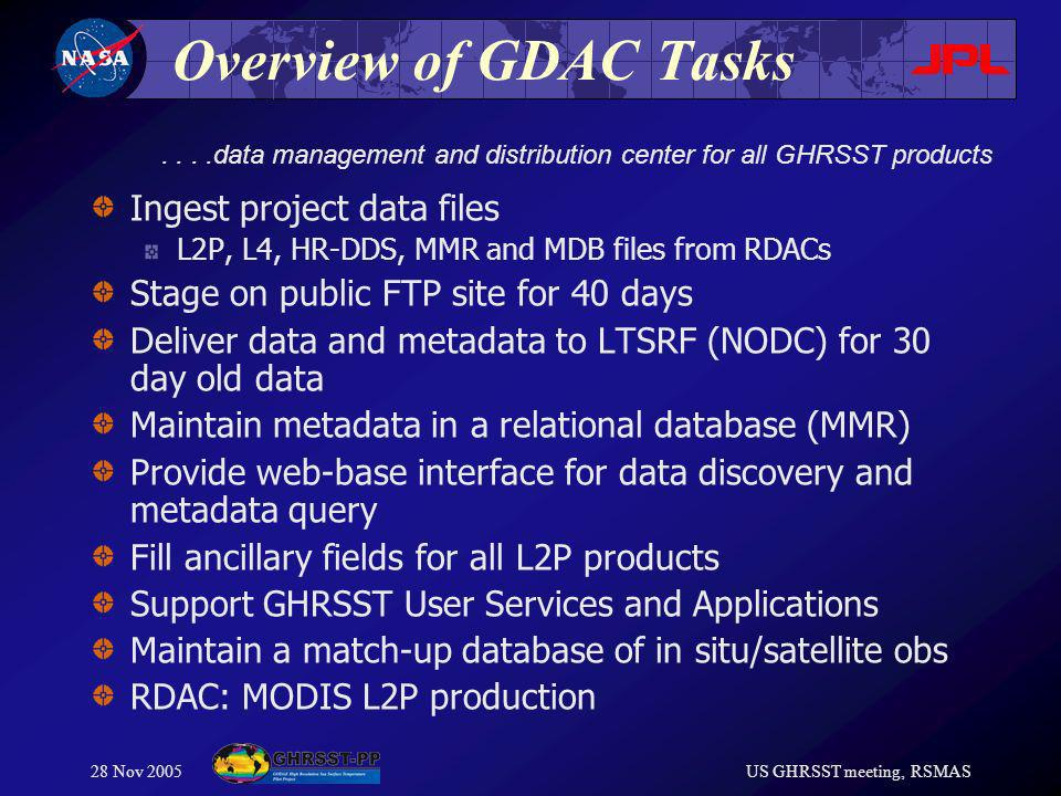 28 Nov 2005US GHRSST meeting, RSMAS Overview of GDAC Tasks Ingest project data files L2P, L4, HR-DDS, MMR and MDB files from RDACs Stage on public FTP site for 40 days Deliver data and metadata to LTSRF (NODC) for 30 day old data Maintain metadata in a relational database (MMR) Provide web-base interface for data discovery and metadata query Fill ancillary fields for all L2P products Support GHRSST User Services and Applications Maintain a match-up database of in situ/satellite obs RDAC: MODIS L2P production....data management and distribution center for all GHRSST products