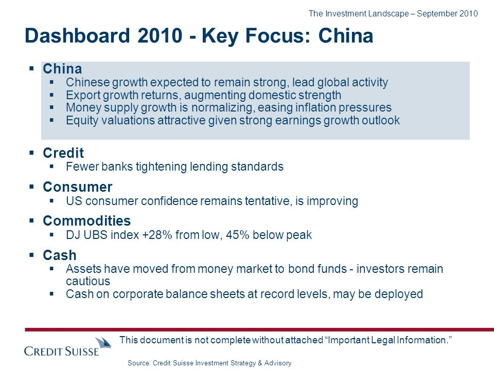 The Investment Landscape – September 2010 This document is not complete without attached Important Legal Information. China Chinese growth expected to