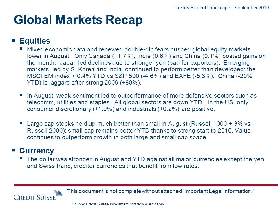 The Investment Landscape – September 2010 This document is not complete without attached Important Legal Information. Global Markets Recap Equities Mi
