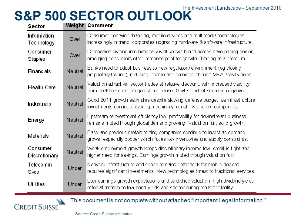 The Investment Landscape – September 2010 This document is not complete without attached Important Legal Information. S&P 500 SECTOR OUTLOOK Source: C